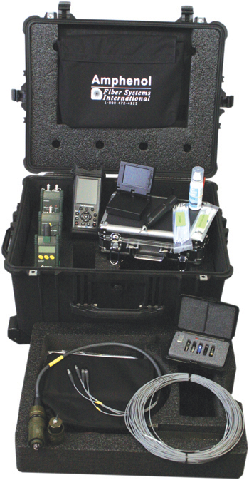 fiber-optics-test-kits